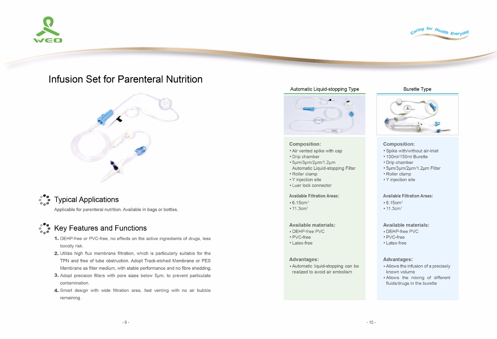 Infusion Set for Parenteral Nutrition.jpg
